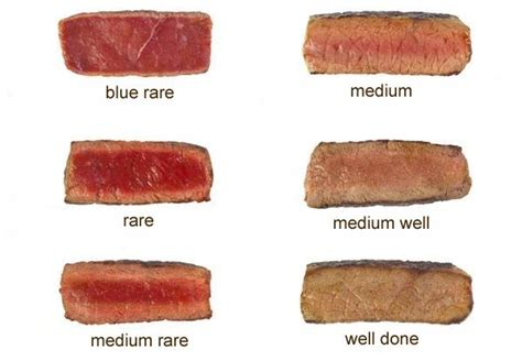 how to bake steak how long to cook a steak the answer will surprise you
