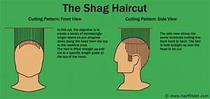 How To Cut A Shag Haircut Diagram