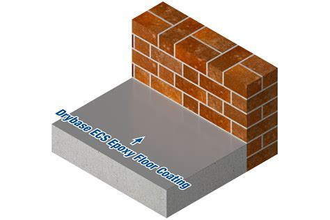 Damp Proofing Concrete Floors (Refurbishment)