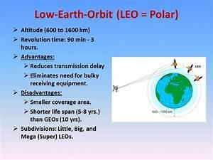 Geostationary - SliderBase