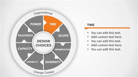 change kaleidoscope powerpoint diagram slidemodel