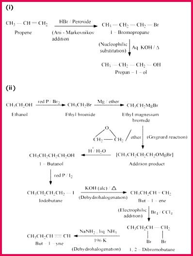 class  notes chemistry industrial chemistry exercise