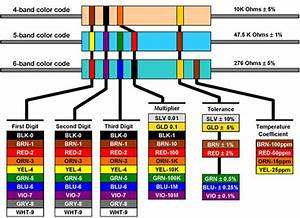 7 3l Power Stroke Icp Resistor Mods