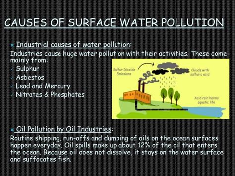 surface water pollution