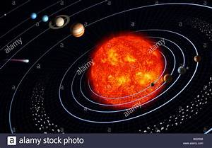 Diagram Of The Solar System With Dwarf Planets Image ...