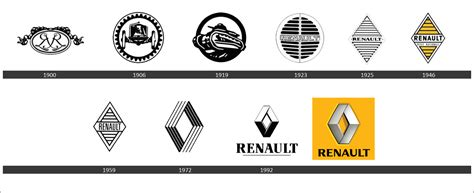 renault car logo renault logo meaning and history latest models world