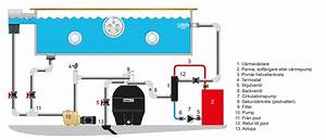 Swimming Pool Schematic Heat Exchanger  Electric Heater