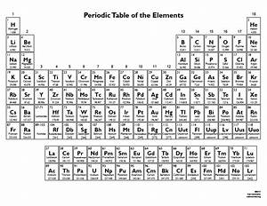 Black and White Periodic Table of the Elements   Periodic ...