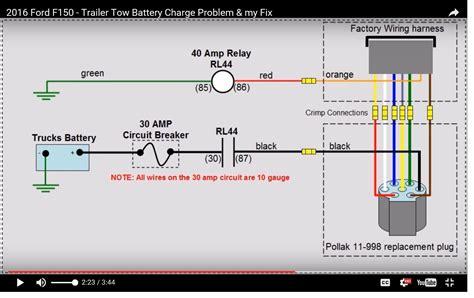 7 pin towing wiring diagram agnitum me