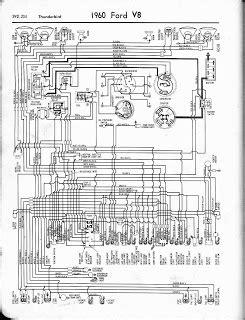 1961 1963 Ford F 100 Wiring Diagram by Free Auto Wiring Diagram 1960 Ford V8 Thunderbird Wiring