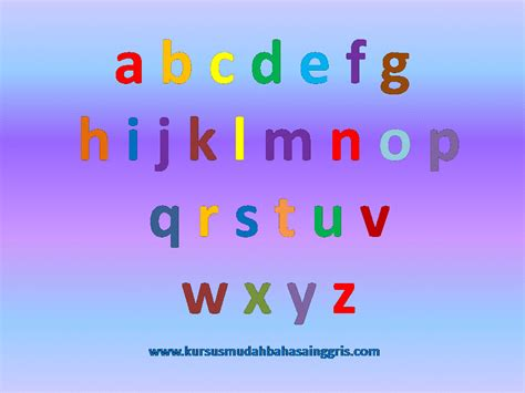 Materi kelas 3 sd ini terdiri dari beragam topik yang akan membantu kamu memahami pelajaran sulit menjadi mudah dan bejalar jadi lebih menyenangkan. Alphabets (Abjad) Materi Pelajaran Bahasa Inggris SD Kelas ...