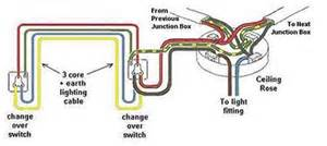 How To Change Ceiling Fan Light Switch by Change Over Domestic Electric Lighting Circuit Uk