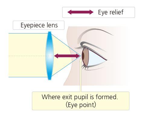 nikon sport optics eye relief