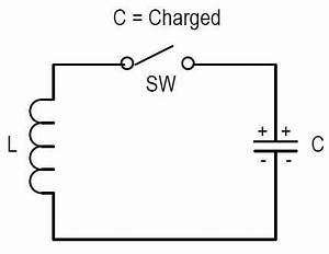 how tank circuit works tank circuit working principle With need a basic understanding of how electricity flows around a circuit