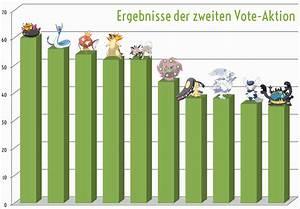 Was Für Ein Pokemon Bist Du : was f r ein pok mon bist du 20 gufa bisatainment bisaboard ~ Orissabook.com Haus und Dekorationen