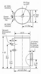 7 wire to 4 adapter 4 pole 35mm adapter wiring diagram With trailer wiring adapter 4 pin to 7 further trailer plug types besides 7