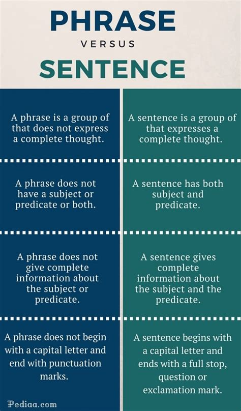 difference  phrase  sentence
