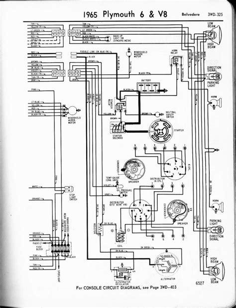 1973 Chrysler Alternator Wiring Diagram by Electrical Engineer Drawing At Getdrawings Free For