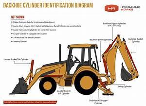 Identifying Backhoe Cylinders