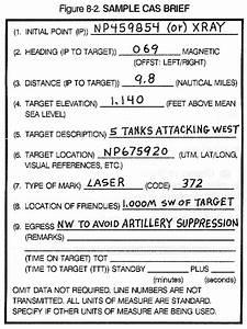 Steam Community    Guide    Air Assault Operations