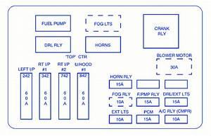 Chevrolet Impala 2001 Crank Fuse Box  Block Circuit Breaker