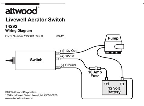 Marine Switch Panel Wiring Diagram Free Picture by G3 Boat Wiring Schematic Wiring Diagram Database