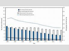 CIENCIASMEDICASNEWS Tuberculosis Trends — United States, 2014