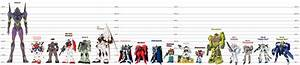 How Tall Is An Evangelion Eva Monkey An Evangelion Fan