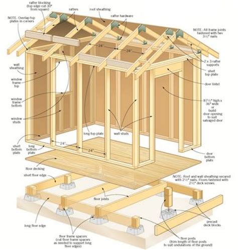best 25 storage shed plans ideas on storage building plans diy storage shed and
