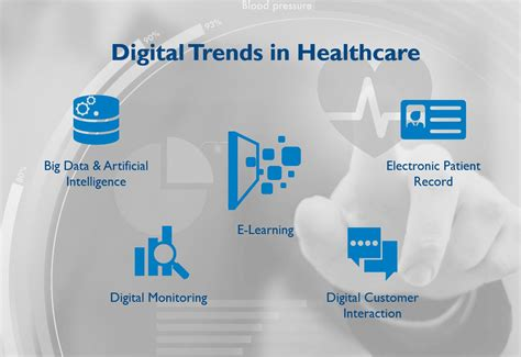 digitalization trends   health care industry arthur