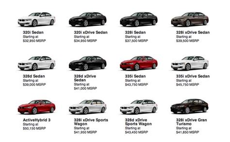 Electric Car Price by Use Of Electric Car In Current Economy Pros And Cons