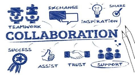 Best Collaboration Tool 3 Reasons Why Collaboration Tools Fail To Make The