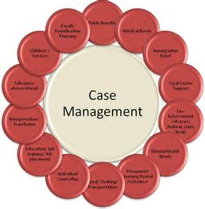 Social Work Case Management