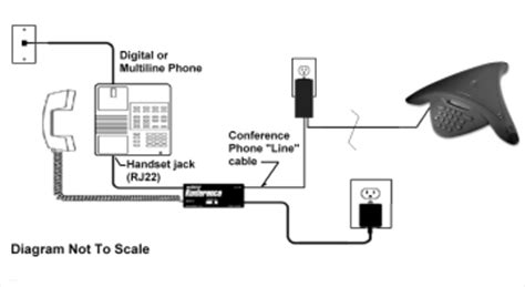 Analog Phone Wiring by Polycom Konexx Digital To Analog Line Converter