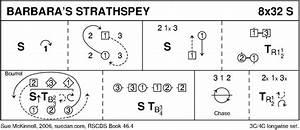 Barbara U0026 39 S Strathspey Dancing Instructions