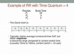 Round Robin Scheduling Gantt Chart Example Cpu Scheduling