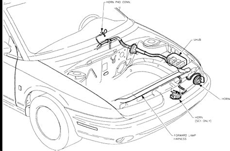 saturn vue fuse box cover get free image about wiring