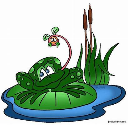 Pond Clipart Frogs Frog Clip Clipground