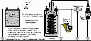 20 Awesome Ignition Wiring Diagram Chevy 350