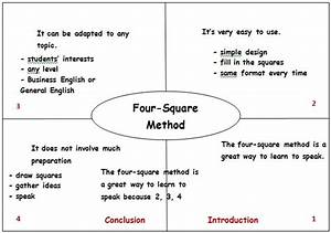 going graphic 4 squares for better speaking elt cation With four square writing method template