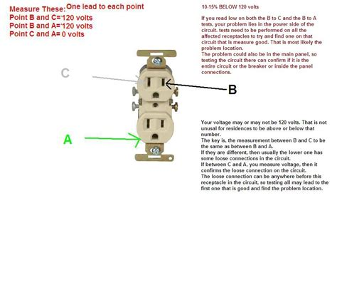 i a 110v 15 circuit with 3 prong grounded