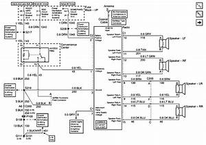 C7500 Wiring Diagrams