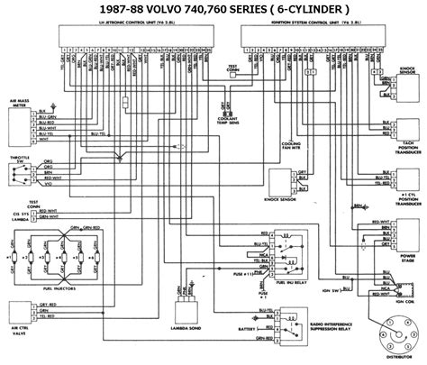 Volvo 9700 Wiring Diagram by Ford 1 8 1992 Auto Images And Specification
