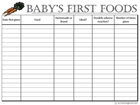 babys  foods  basics  printable chart babies kids baby  foods baby