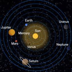 Here's how to see five planets align at dawn in the sky ...