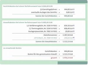 Gerichtskosten Berechnen : scheidungskosten 2018 anwaltskosten gerichtskosten ~ Themetempest.com Abrechnung