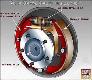 Complete Brake Repair Services Brown U0026 39 S Alignment Auto Repair