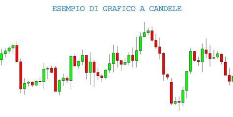 le candele giapponesi tipologie di grafici nel trading linee barre e candele