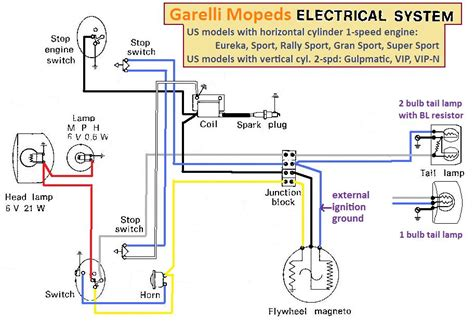 Moped Ignition Switch Wiring Diagram by Re Repair Advice From The Garelli Sport Xl Owners