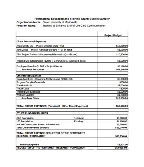 grant budget template 9 grant budget sles sle templates